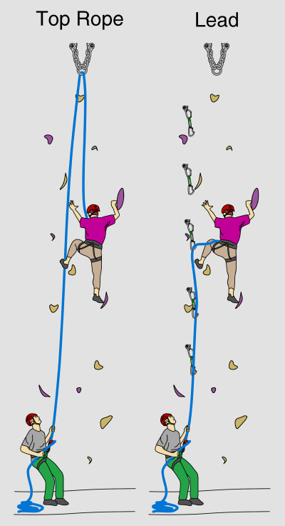 Vdiff Climbing
